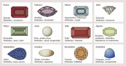 Las gemas y su relación con los meses