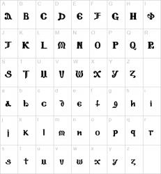 Alfabeto del latín